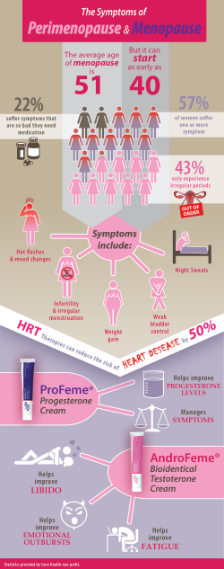 menopause infograpic